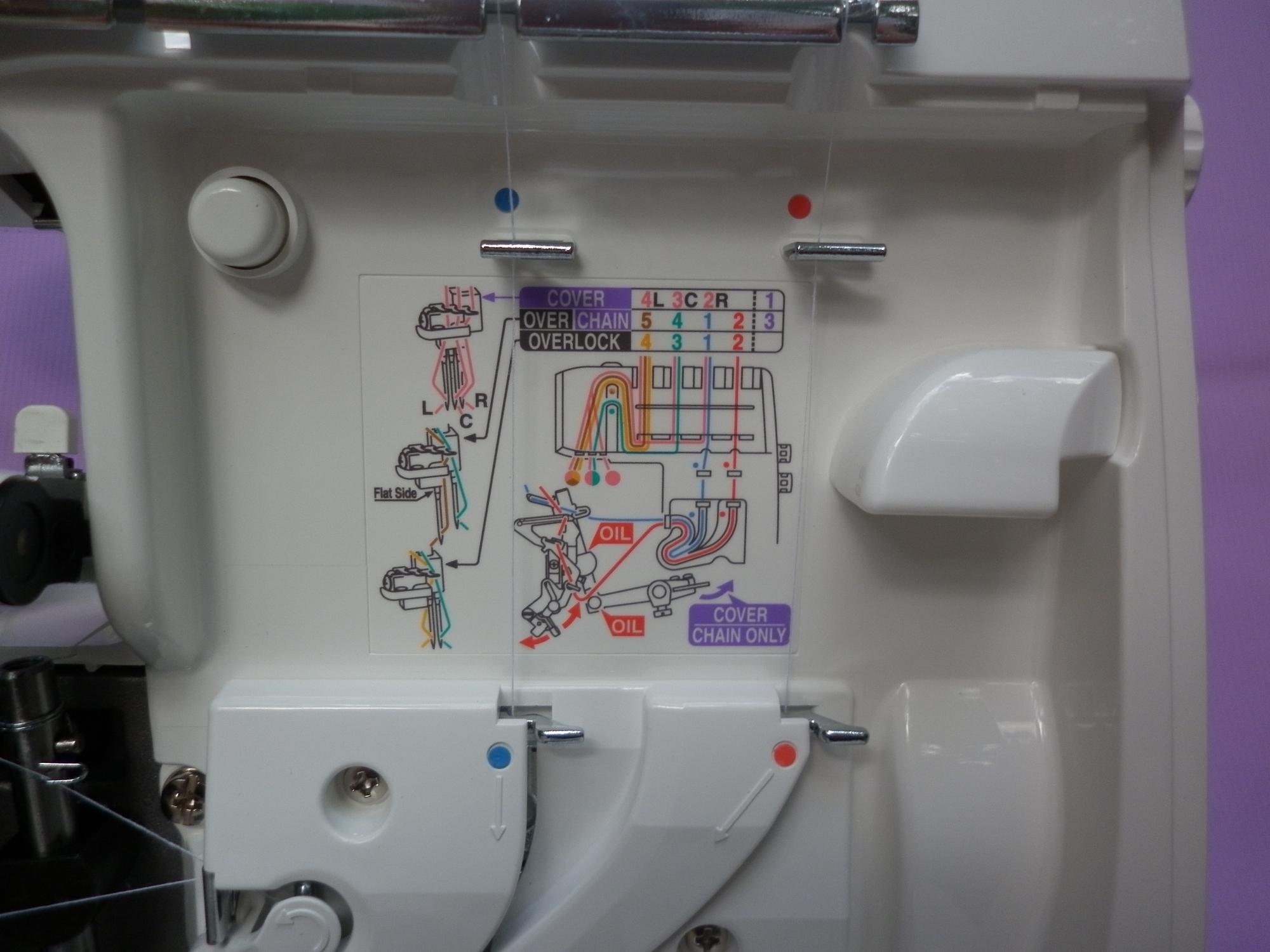 Коверлок JUKI MO 735 ( оверлок - плоскошовная швейная машина ), избражение схемы заправки нитей на корпусе коверлока.
